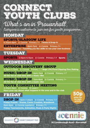 Provanhall Youth Programme